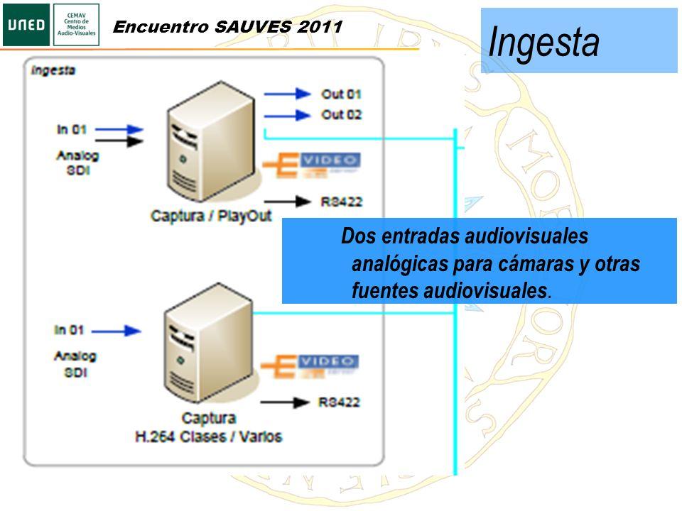 Ingesta Dos entradas audiovisuales analógicas para cámaras y otras fuentes audiovisuales. Encuentro SAUVES 2011