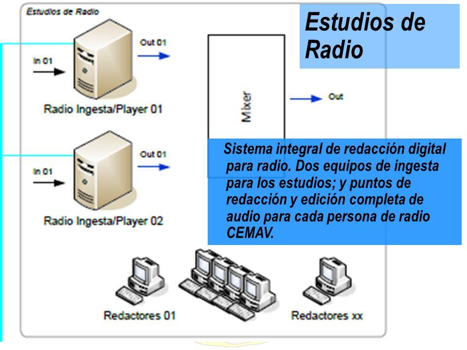 Estudios de Radio Sistema integral de redacción digital para radio. Dos equipos de ingesta para los estudios; y puntos de redacción y edición completa