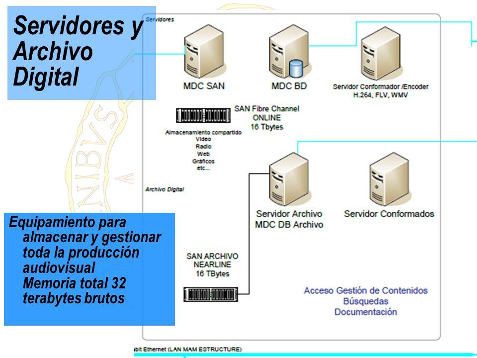Servidores y Archivo Digital Equipamiento para almacenar y gestionar toda la producción audiovisual Memoria total 32 terabytes brutos