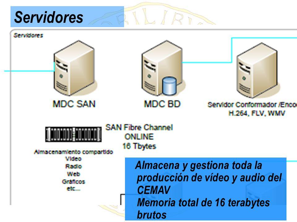 Servidores Almacena y gestiona toda la producción de vídeo y audio del CEMAV Memoria total de 16 terabytes brutos