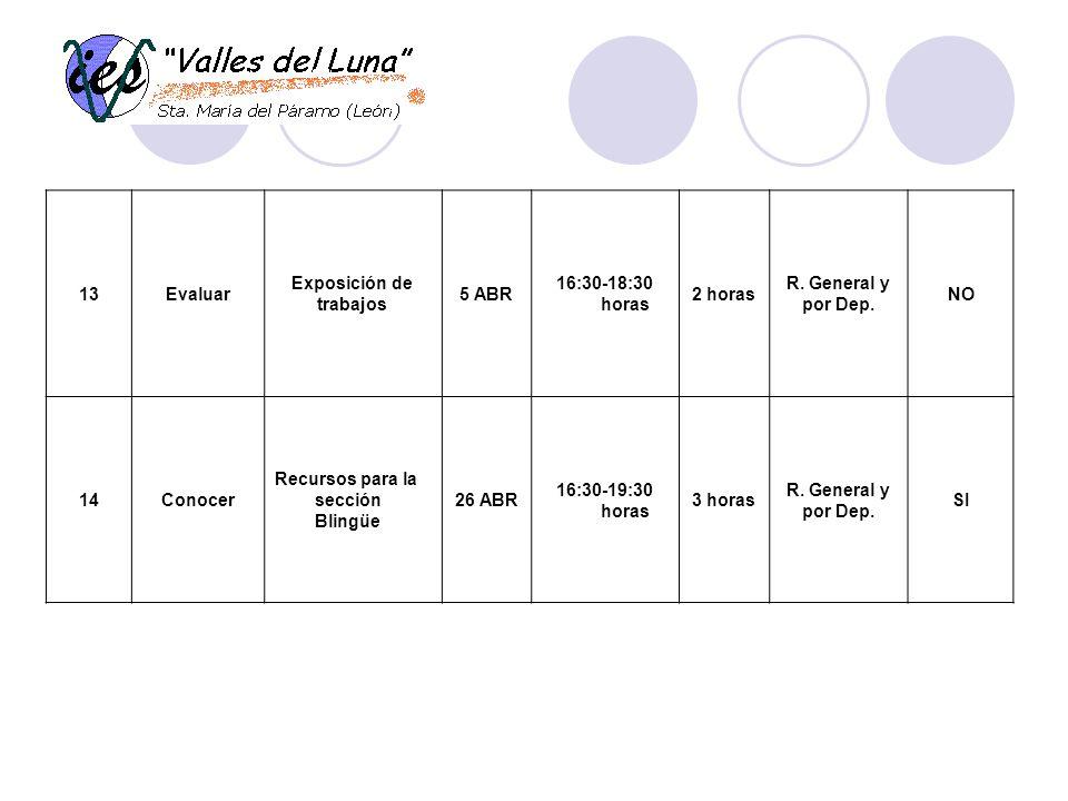 13Evaluar Exposición de trabajos 5 ABR 16:30-18:30 horas 2 horas R.