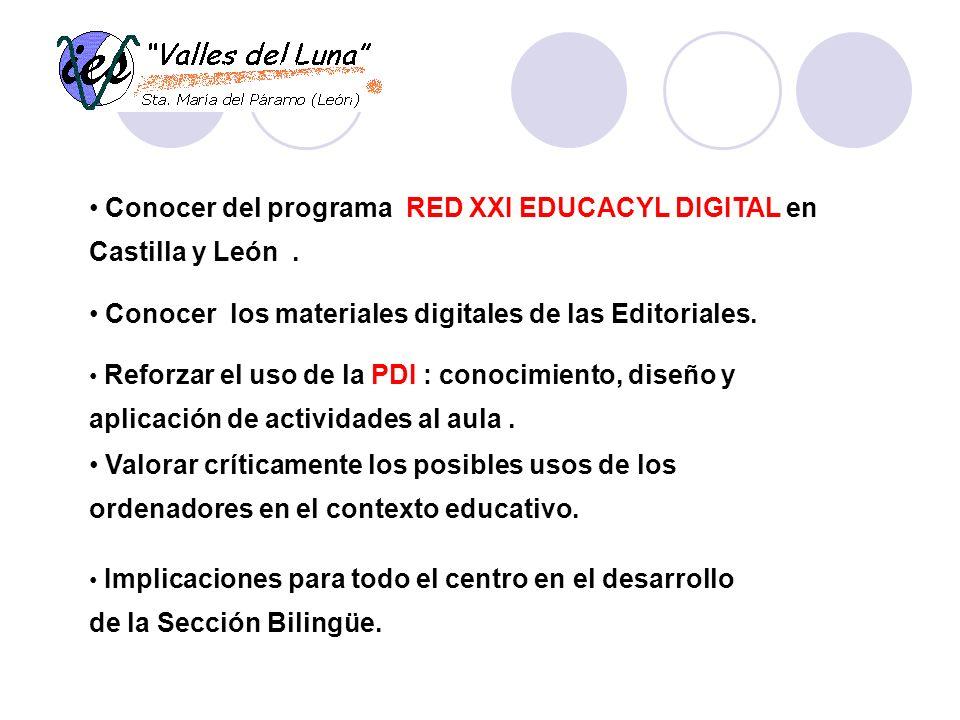 Conocer del programa RED XXI EDUCACYL DIGITAL en Castilla y León.