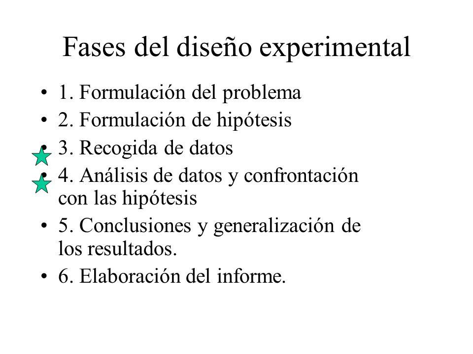 Fases del diseño experimental 1. Formulación del problema 2. Formulación de hipótesis 3. Recogida de datos 4. Análisis de datos y confrontación con la