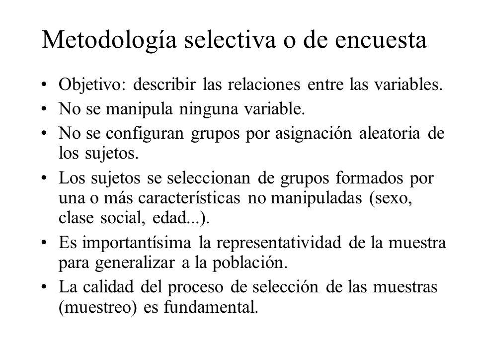 Metodología selectiva o de encuesta Objetivo: describir las relaciones entre las variables. No se manipula ninguna variable. No se configuran grupos p