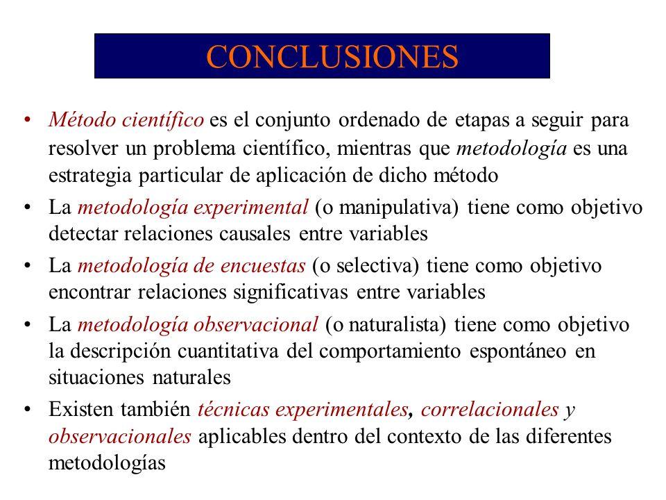 CONCLUSIONES Método científico es el conjunto ordenado de etapas a seguir para resolver un problema científico, mientras que metodología es una estrat