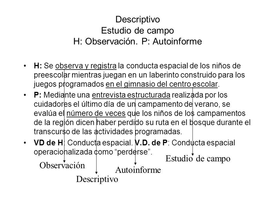 Descriptivo Estudio de campo H: Observación. P: Autoinforme H: Se observa y registra la conducta espacial de los niños de preescolar mientras juegan e