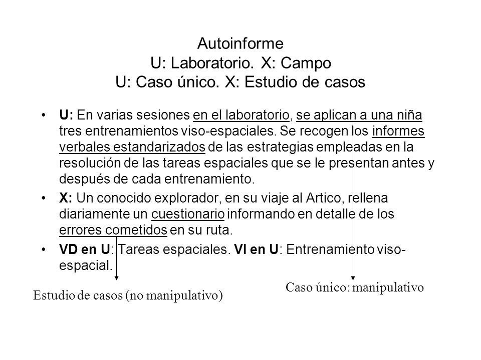 Autoinforme U: Laboratorio. X: Campo U: Caso único. X: Estudio de casos U: En varias sesiones en el laboratorio, se aplican a una niña tres entrenamie