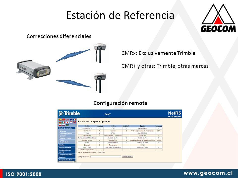 Estación de Referencia Configuración remota Correcciones diferenciales CMRx: Exclusivamente Trimble CMR+ y otras: Trimble, otras marcas