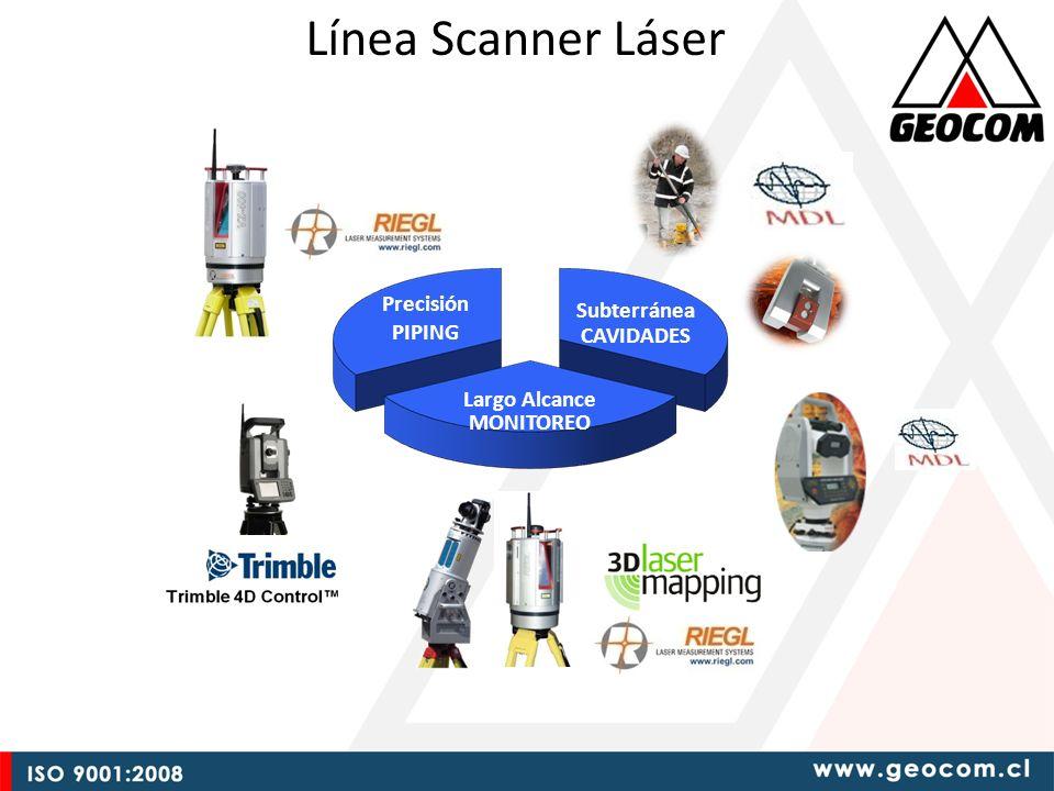 Línea Scanner Láser Precisión PIPING Subterránea CAVIDADES Largo Alcance MONITOREO