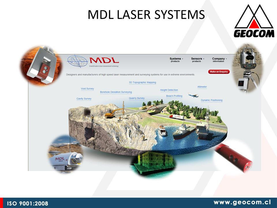 MDL LASER SYSTEMS