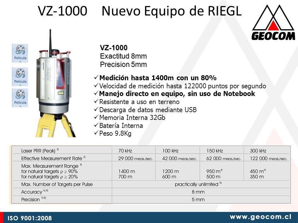 VZ-1000 Exactitud 8mm Precision 5mm VZ-1000 Nuevo Equipo de RIEGL Medición hasta 1400m con un 80% Velocidad de medición hasta 122000 puntos por segundo Manejo directo en equipo, sin uso de Notebook Resistente a uso en terreno Descarga de datos mediante USB Memoria Interna 32Gb Batería Interna Peso 9.8Kg