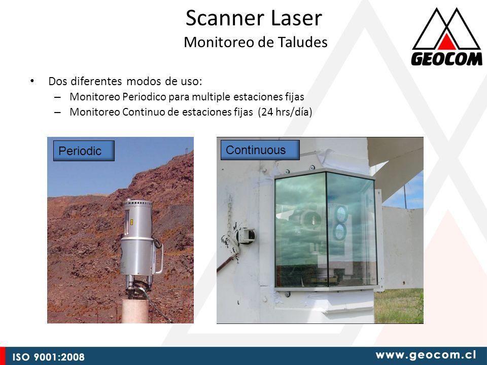 Scanner Laser Monitoreo de Taludes Dos diferentes modos de uso: – Monitoreo Periodico para multiple estaciones fijas – Monitoreo Continuo de estaciones fijas (24 hrs/día) Periodic Continuous