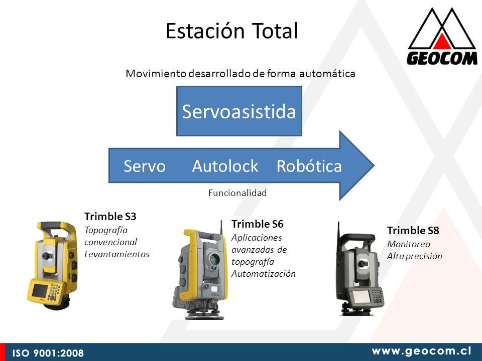 Estación Total Servoasistida Servo Autolock Robótica Funcionalidad Movimiento desarrollado de forma automática Trimble S3 Topografía convencional Levantamientos Trimble S6 Aplicaciones avanzadas de topografía Automatización Trimble S8 Monitoreo Alta precisión