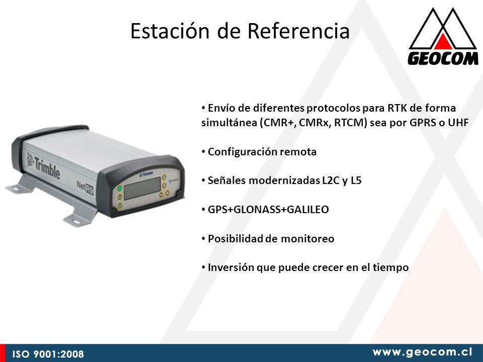 Estación de Referencia Envío de diferentes protocolos para RTK de forma simultánea (CMR+, CMRx, RTCM) sea por GPRS o UHF Configuración remota Señales modernizadas L2C y L5 GPS+GLONASS+GALILEO Posibilidad de monitoreo Inversión que puede crecer en el tiempo