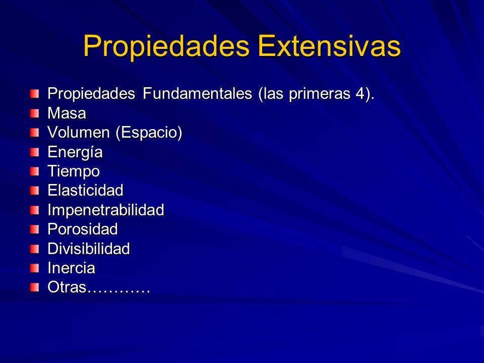 Propiedades intensivas Físicas Aquellas que permiten clasificar o identificar a la materia.