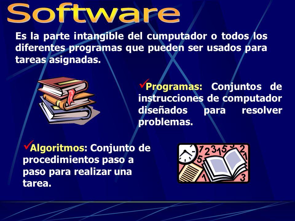 El CPU Es la unidad central de proceso o sea el corazón del computador, esta contiene muchas piezas y dentro de la mas importante están la Unidad de c
