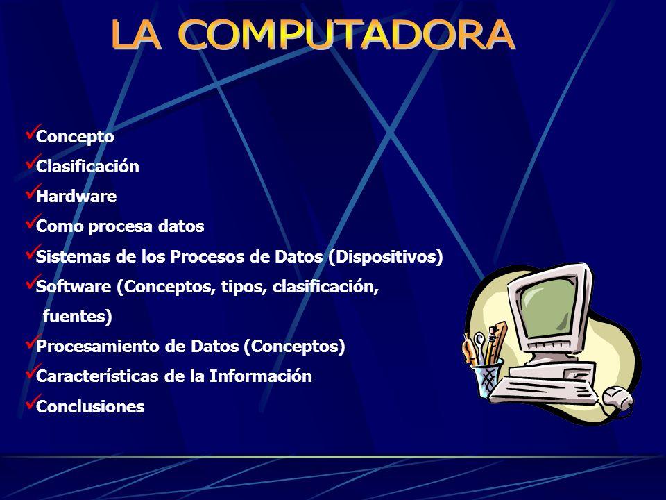 Concepto Clasificación Hardware Como procesa datos Sistemas de los Procesos de Datos (Dispositivos) Software (Conceptos, tipos, clasificación, fuentes) Procesamiento de Datos (Conceptos) Características de la Información Conclusiones