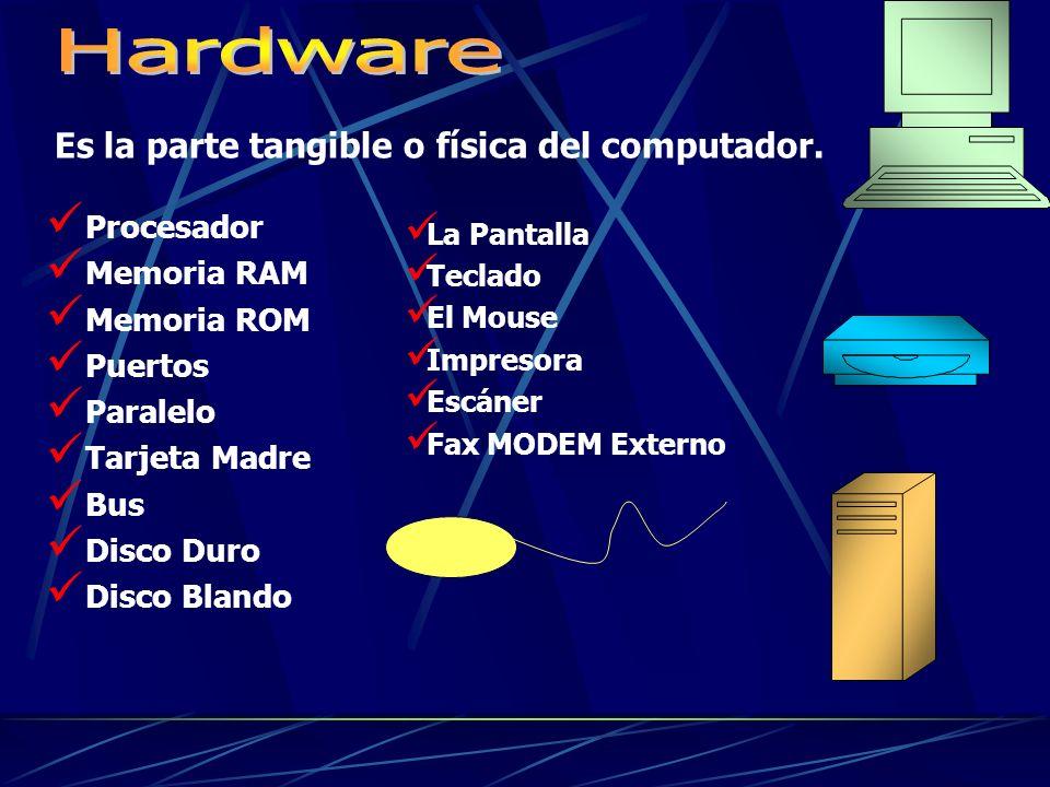 Procesador Memoria RAM Memoria ROM Puertos Paralelo Tarjeta Madre Bus Disco Duro Disco Blando Es la parte tangible o física del computador.