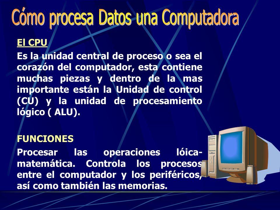 El CPU Es la unidad central de proceso o sea el corazón del computador, esta contiene muchas piezas y dentro de la mas importante están la Unidad de control (CU) y la unidad de procesamiento lógico ( ALU).