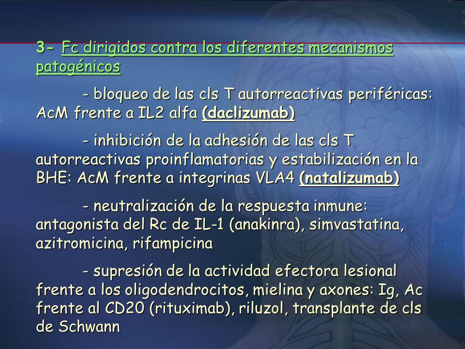 FuturoFuturo 1- Antígeno específico - inmunización frente a Rc de cl T frente a la cl T específica de la mielina 2- Agentes inmusosupresores o inmunom