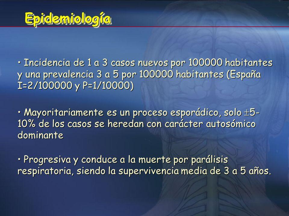Afectación precoz de la musculatura respiratoria puede provocar la muerte antes de que la enfermedad haya progresado a otras zonas del cuerpo. Afectac