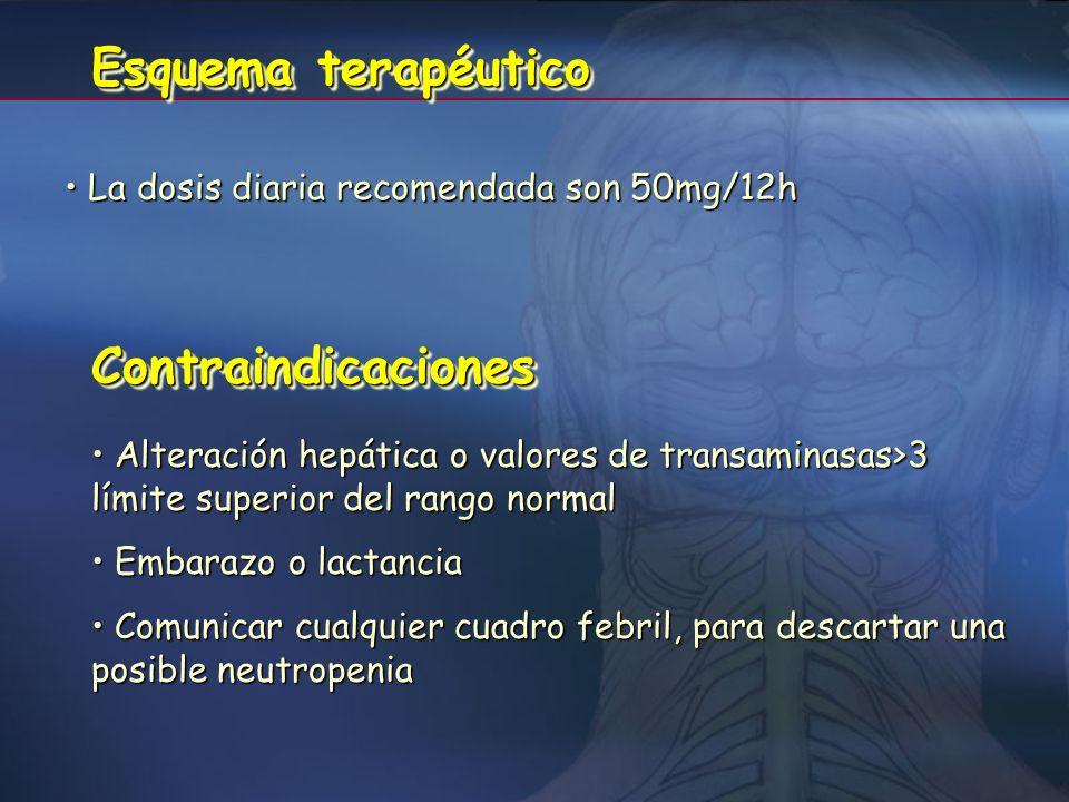 Indicaciones terapéuticas Prolongar la vida o el tiempo hasta la instauración de la ventilación mecánica en pacientes con ELA Prolongar la vida o el t