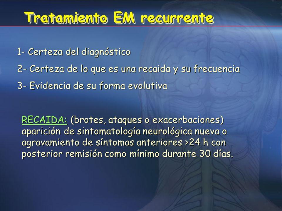 Brotes leves (sensitivos o visuales que no modifican la vida del paciente) No Recaídas moderadas Prednisona oral 1mg/kg/día 7-10 días (reducción gradu