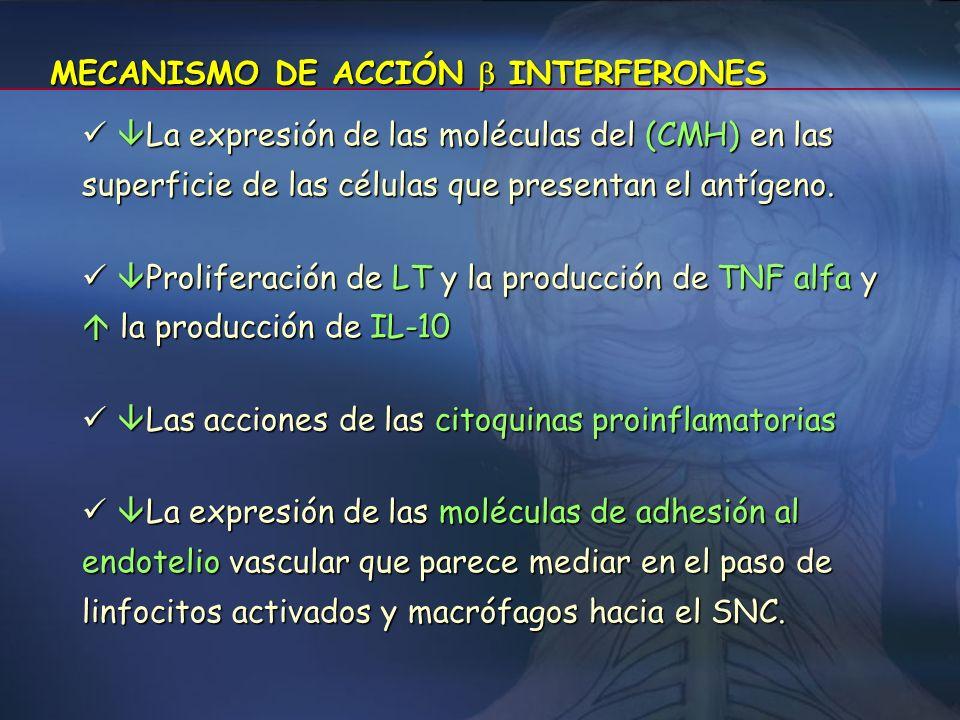 Rebif® - 12M U.I. (44 g) sc tres veces en semana. - 6M U.I. (22 g) sc tres veces en semana (pacientes que no pueden tolerar la dosis más alta) Inicio