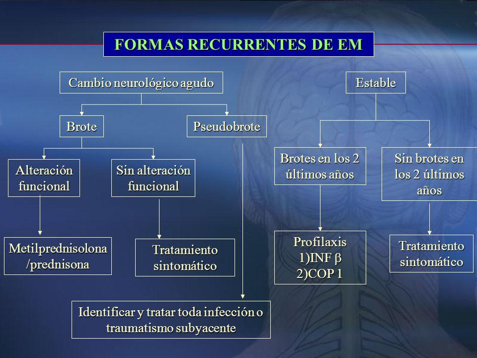 PRIMER BROTE RM sugestiva de EM RM no sugestiva de EM Alteración funcional Sin alteración funcional Metilprednisolona/prednisona Tratamiento sintomáti