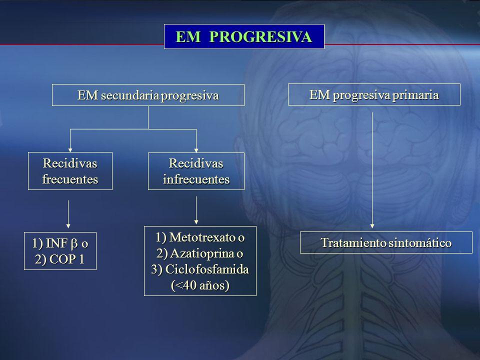 FORMAS RECURRENTES DE EM Cambio neurológico agudo Estable BrotePseudobrote Alteración funcional Sin alteración funcional Metilprednisolona /prednisona