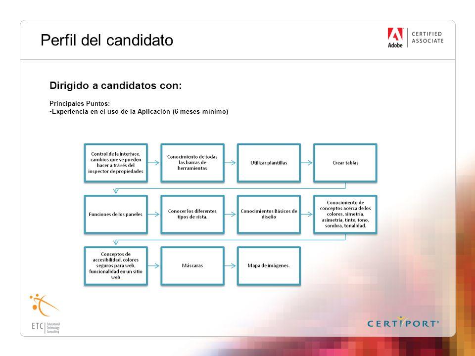 Perfil del candidato Dirigido a candidatos con: Principales Puntos: Experiencia en el uso de la Aplicación (6 meses mínimo)