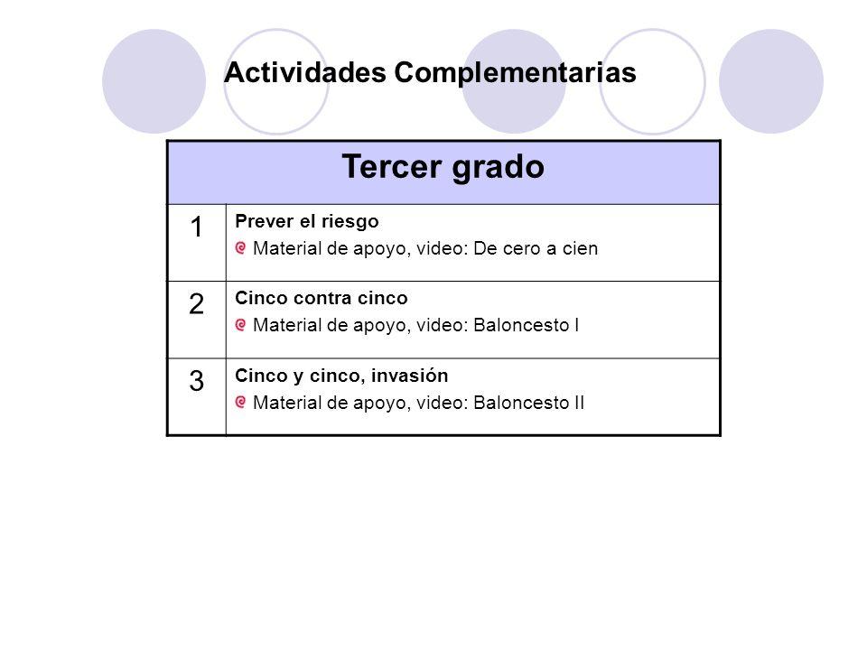 Tercer grado 1 Prever el riesgo Material de apoyo, video: De cero a cien 2 Cinco contra cinco Material de apoyo, video: Baloncesto I 3 Cinco y cinco,