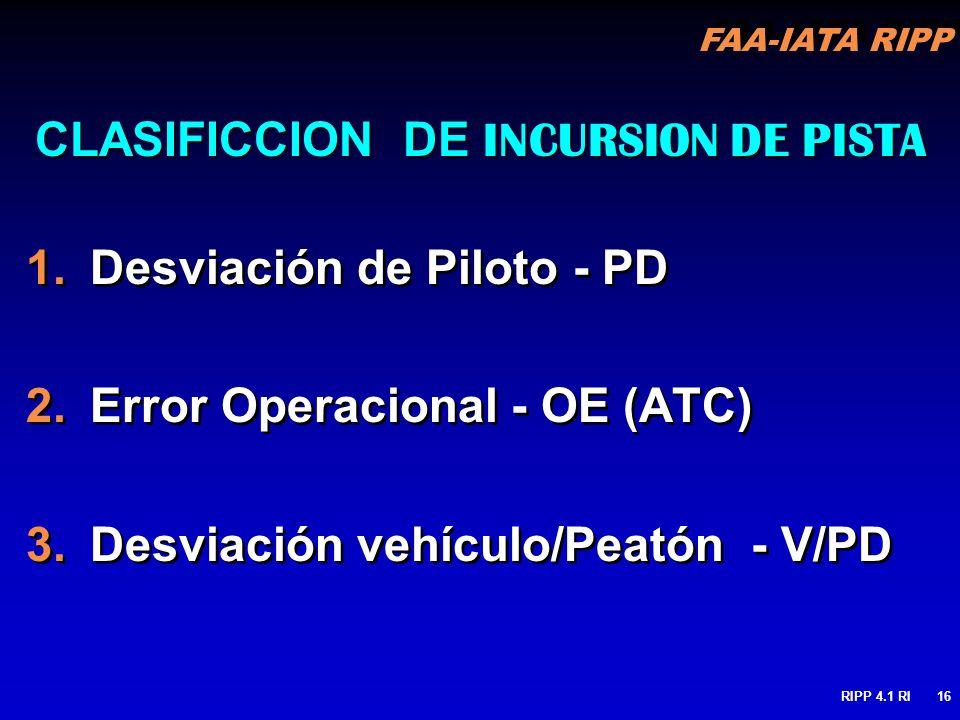 FAA-IATA RIPP RIPP 4.1 RI16 CLASIFICCION DE INCURSION DE PISTA 1.Desviación de Piloto - PD 2.Error Operacional - OE (ATC) 3.Desviación vehículo/Peatón