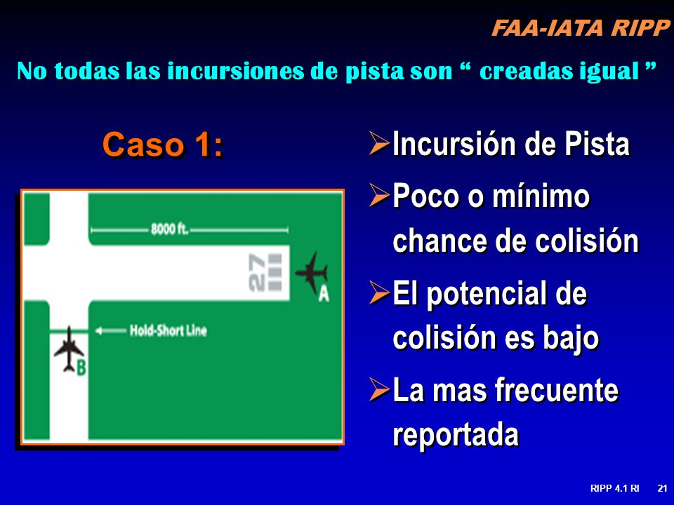 FAA-IATA RIPP RIPP 4.1 RI21 No todas las incursiones de pista son creadas igual No todas las incursiones de pista son creadas igual Incursión de Pista
