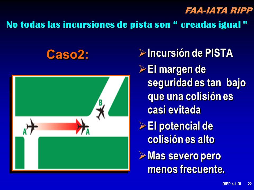 FAA-IATA RIPP RIPP 4.1 RI22 Incursión de PISTA El margen de seguridad es tan bajo que una colisión es casi evitada El potencial de colisión es alto Ma