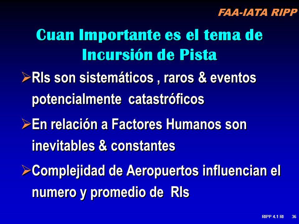 FAA-IATA RIPP RIPP 4.1 RI36 Cuan Importante es el tema de Incursión de Pista RIs son sistemáticos, raros & eventos potencialmente catastróficos En rel