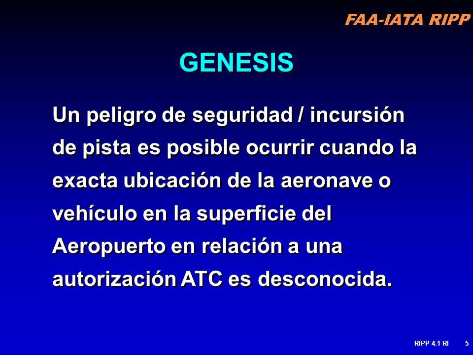 FAA-IATA RIPP RIPP 4.1 RI6 Pilotos & operadores de vehículos deben rodar y maniobrar sus Aeronaves/ vehículos en calles de rodaje & pistas de acuerdo con instrucciones ATC GENESIS cont.