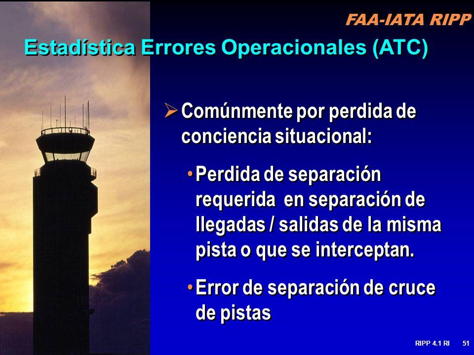 FAA-IATA RIPP RIPP 4.1 RI51 Estadística Errores Operacionales (ATC) Comúnmente por perdida de conciencia situacional: Perdida de separación requerida