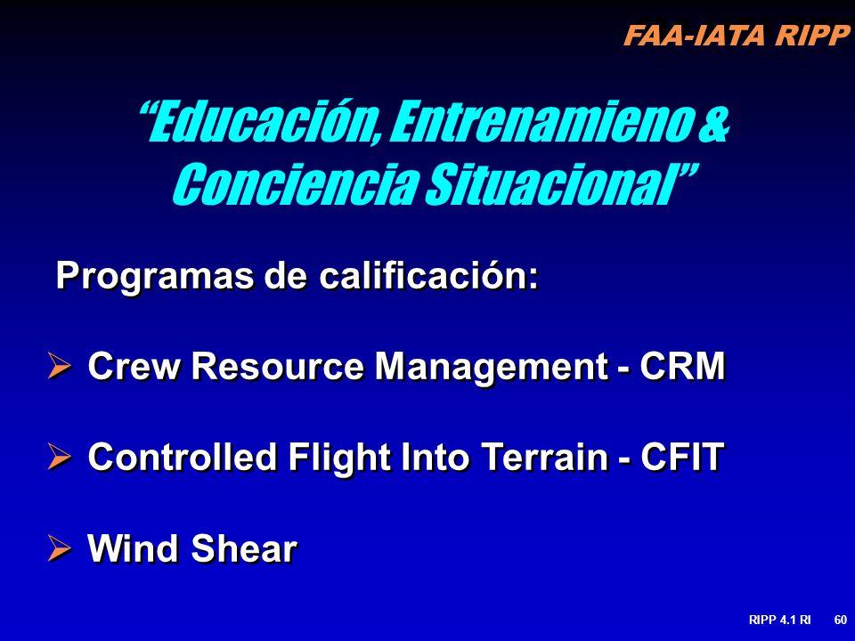 FAA-IATA RIPP RIPP 4.1 RI60 Educación, Entrenamieno & Conciencia Situacional Programas de calificación: Crew Resource Management - CRM Controlled Flig