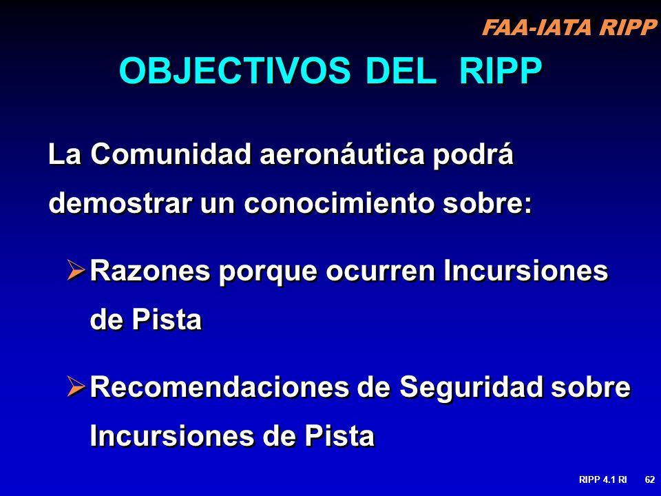 RIPP 4.1 RI62 La Comunidad aeronáutica podrá demostrar un conocimiento sobre: Razones porque ocurren Incursiones de Pista Recomendaciones de Seguridad