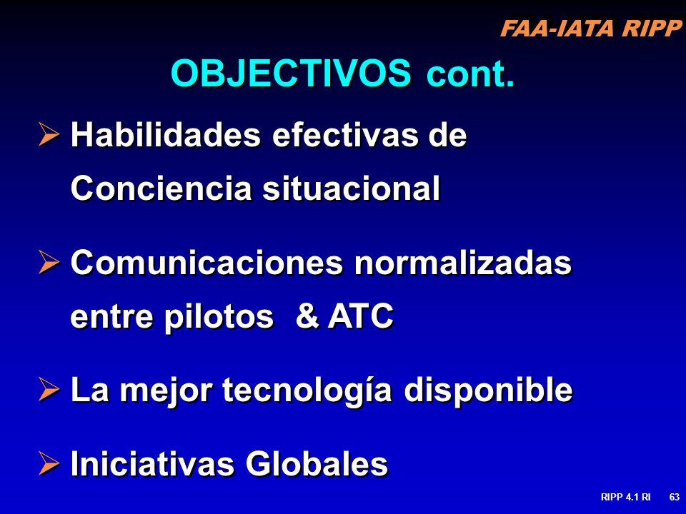 FAA-IATA RIPP RIPP 4.1 RI63 Habilidades efectivas de Conciencia situacional Comunicaciones normalizadas entre pilotos & ATC La mejor tecnología dispon