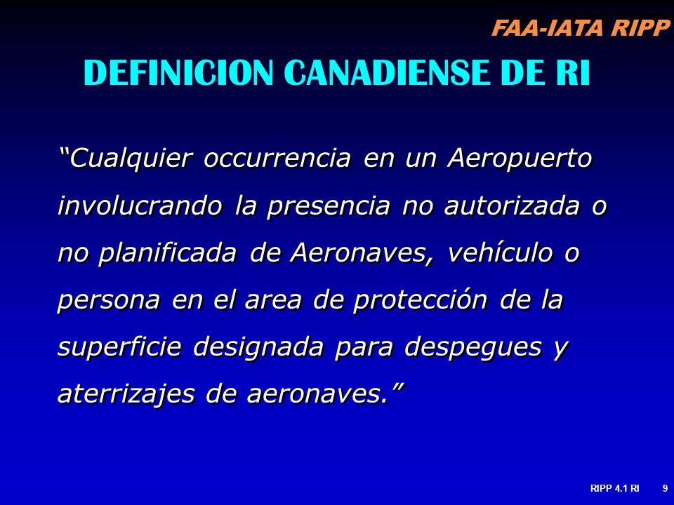 FAA-IATA RIPP RIPP 4.1 RI10 DEFINICION DE EUROCONTROL OF RI Cualquier presencia no autorizada de Aeronaves, vehículo, personas u objetos que puedan crear un peligro de colisión o resulta en una potencial perdida de separación