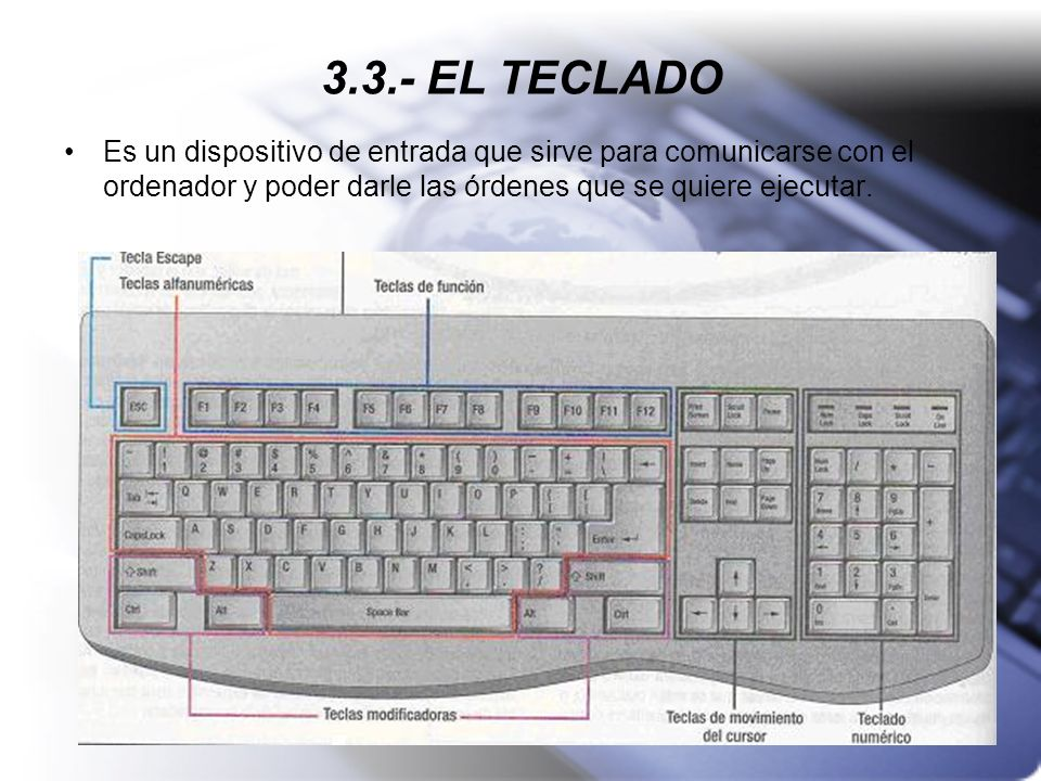 3.3.- EL TECLADO Es un dispositivo de entrada que sirve para comunicarse con el ordenador y poder darle las órdenes que se quiere ejecutar.
