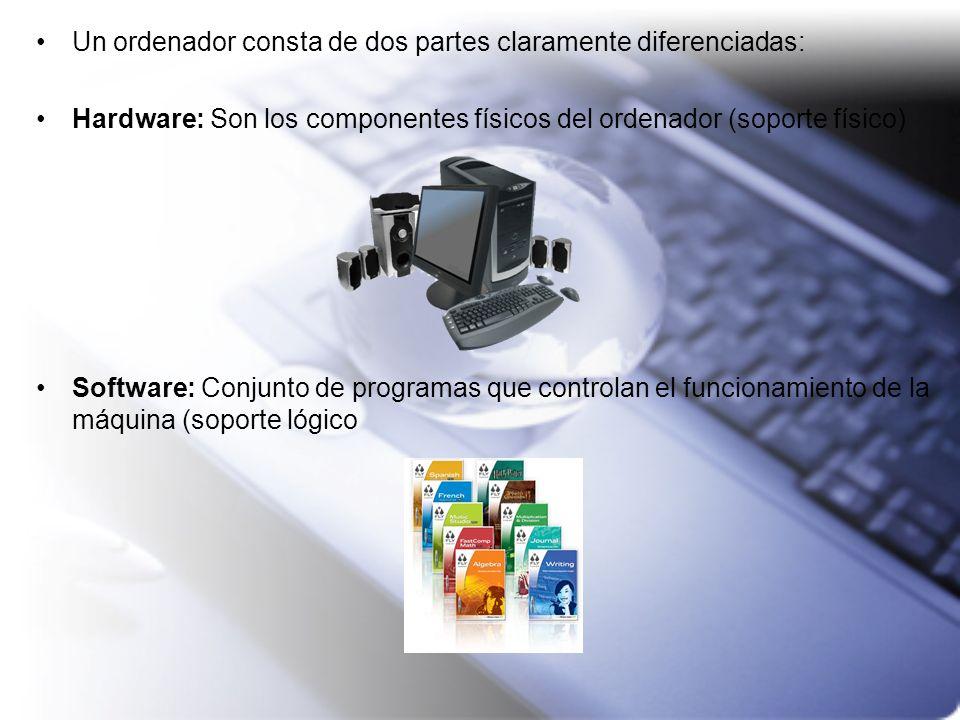 Un ordenador consta de dos partes claramente diferenciadas: Hardware: Son los componentes físicos del ordenador (soporte físico) Software: Conjunto de