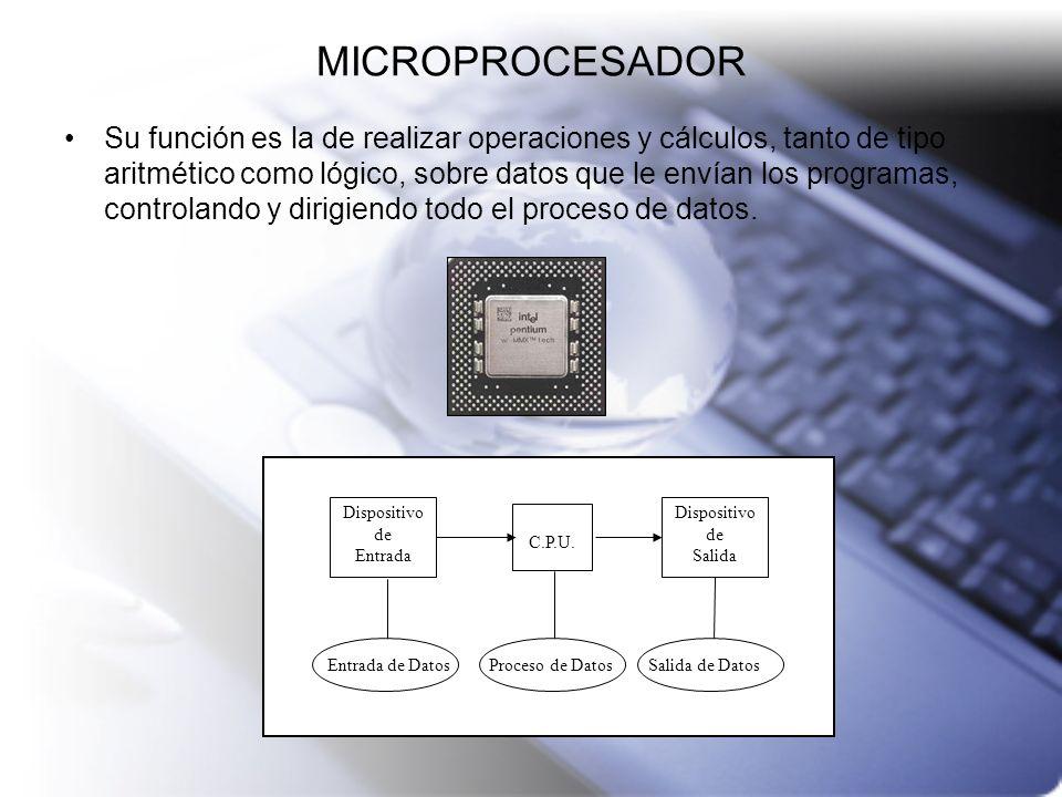 MICROPROCESADOR Su función es la de realizar operaciones y cálculos, tanto de tipo aritmético como lógico, sobre datos que le envían los programas, co