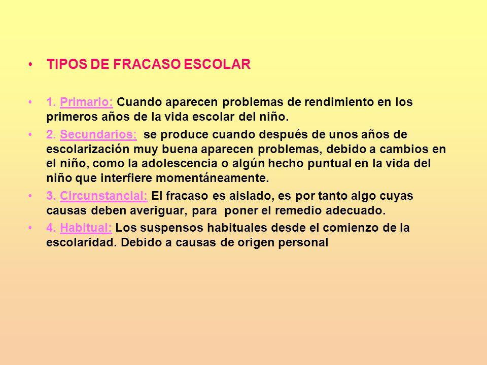 TIPOS DE FRACASO ESCOLAR 1.