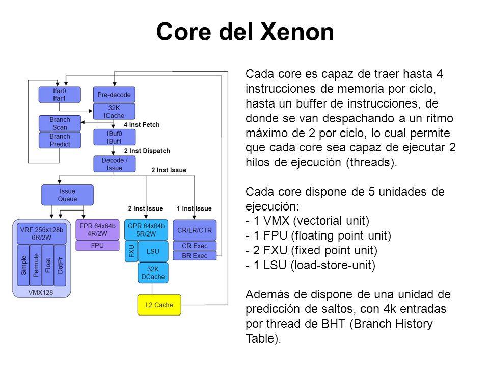 Core del Xenon Cada core es capaz de traer hasta 4 instrucciones de memoria por ciclo, hasta un buffer de instrucciones, de donde se van despachando a
