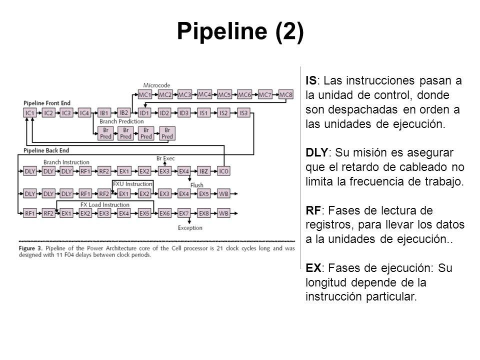 Pipeline (2) IS: Las instrucciones pasan a la unidad de control, donde son despachadas en orden a las unidades de ejecución. DLY: Su misión es asegura