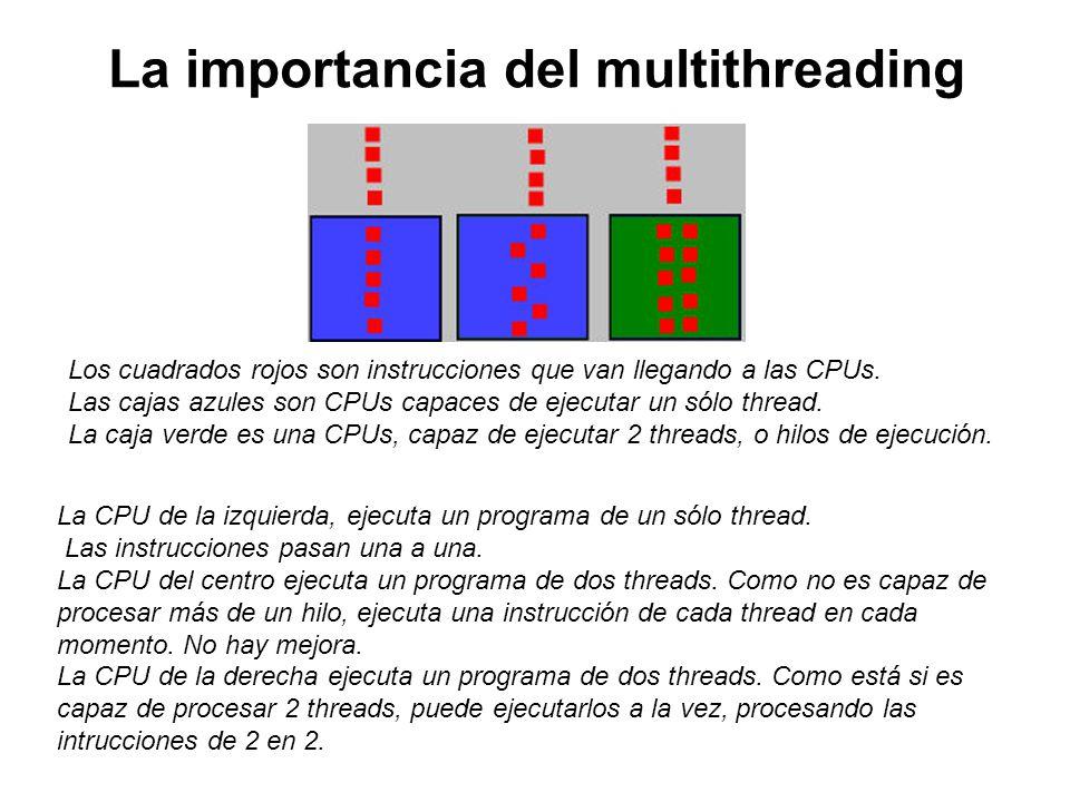 La importancia del multithreading Los cuadrados rojos son instrucciones que van llegando a las CPUs. Las cajas azules son CPUs capaces de ejecutar un