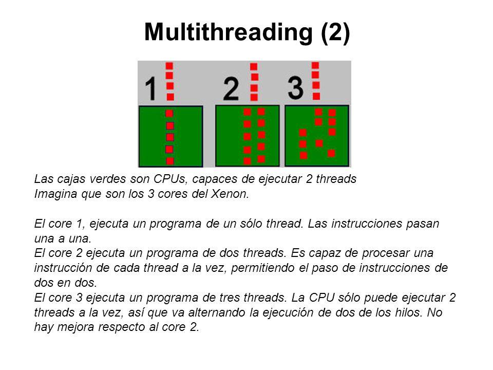 Multithreading (2) Las cajas verdes son CPUs, capaces de ejecutar 2 threads Imagina que son los 3 cores del Xenon. El core 1, ejecuta un programa de u